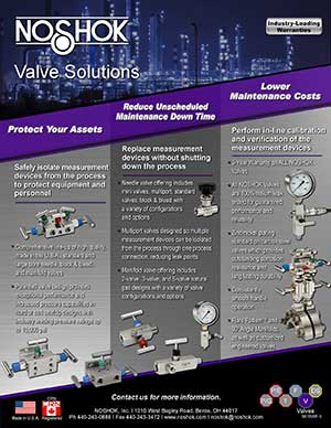 Value Added Benefits - Valves