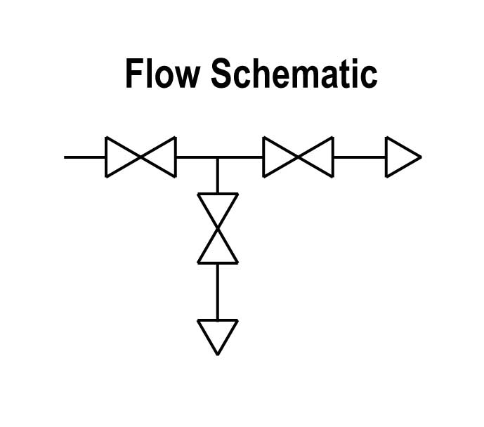 flow schematic · options reference chart