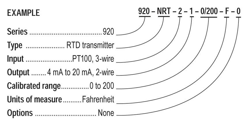 920 Series Rtd Transmitter