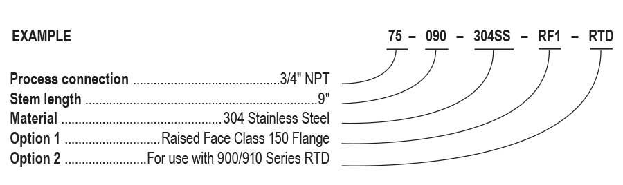 50/75/100 Series Thermowells
