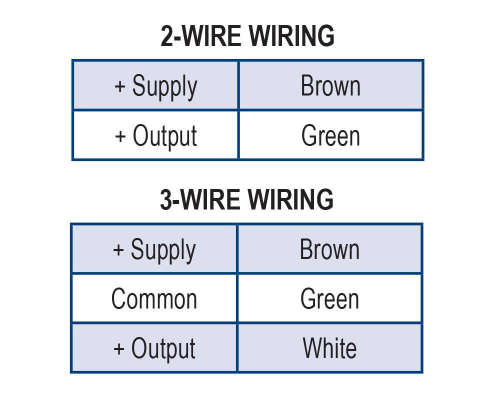 623 & 624 series non incendive pressure transmitters vdo amp gauge wiring diagram pressure transmitter wiring diagram #49
